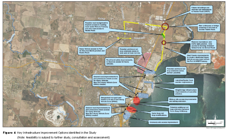 Proposed Port upgrades to existing waterfront Geelong location